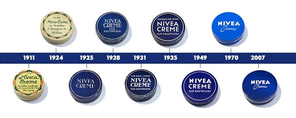 Buy Nivea Creme 200 Ml Free Nivea Smooth Milk 35 Ml